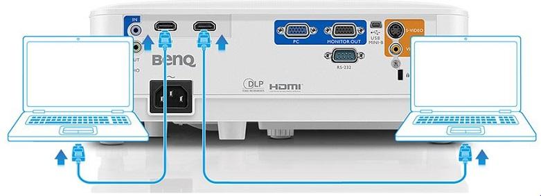 Conectivitate duala HDMI si VGA