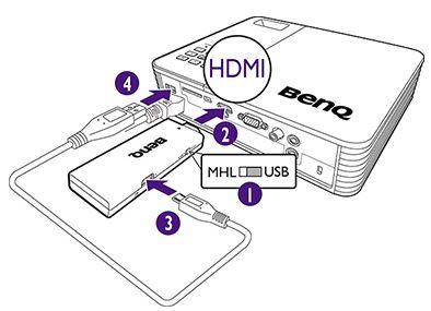 Videoproiectoare ce au alimentare pe USB, tip A, ce sunt utilizare pentru alimentarea dongle-ului wireless