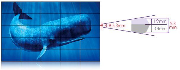 Descriere BenQ Digital Signage PH550