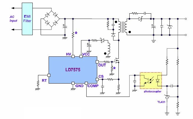 LD7575PS Leadtrend Green-Mode PWM Controller cel mai mic pret Romania